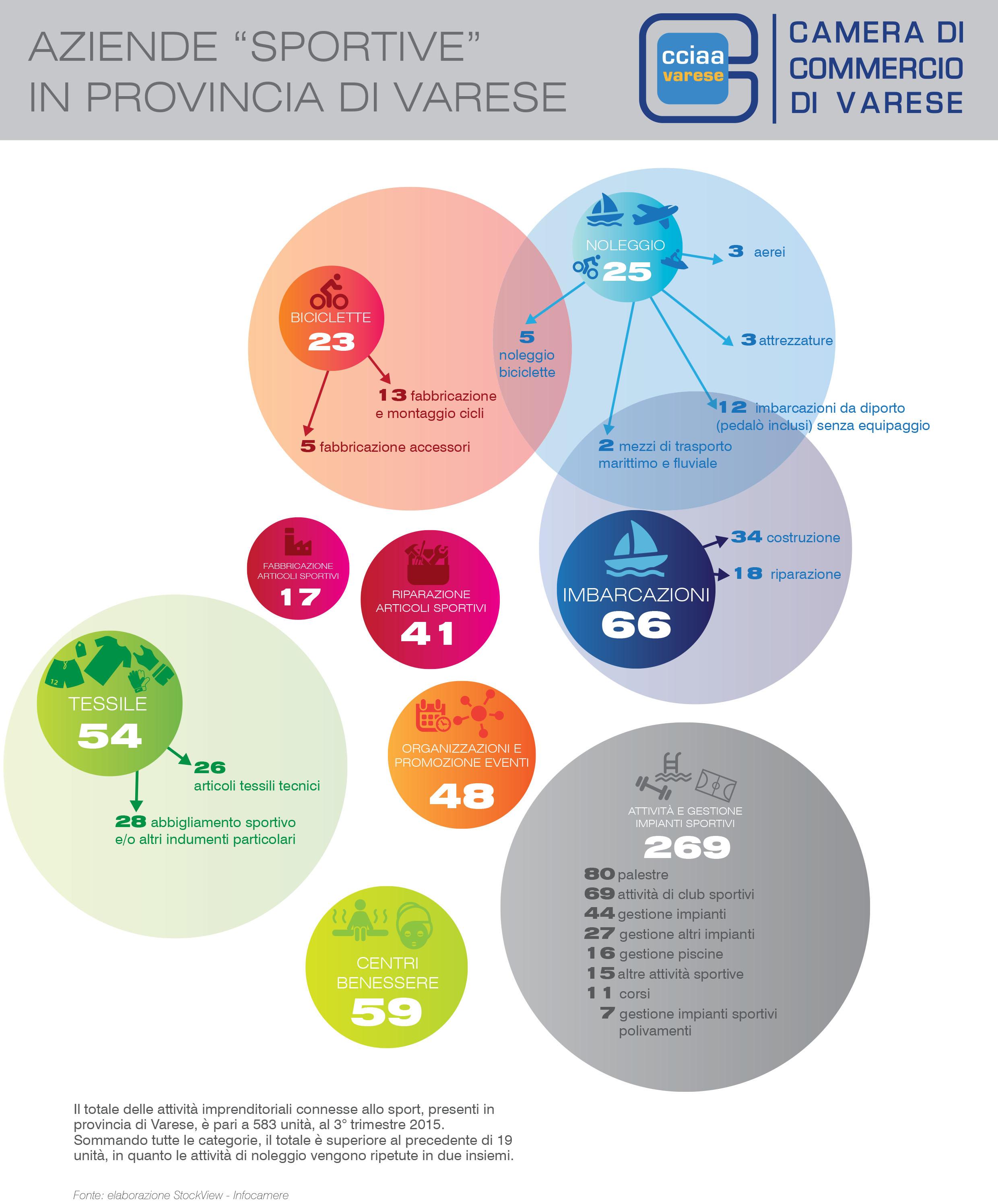 Infografica-aziende-sport.ai